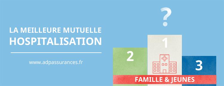 Classement des meilleures mutuelles hospitalisation familiales - ADP ... cdcb65e7d419